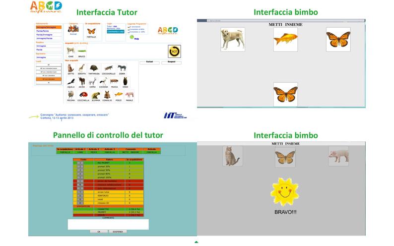 interfaccia-abcd